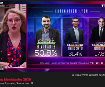 Le zapping de la télé replay